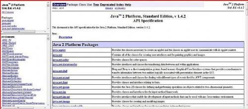 Hvordan bruke Java API-dokumentasjon