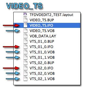 Hvordan brenne VIDEO_TS filer til DVD